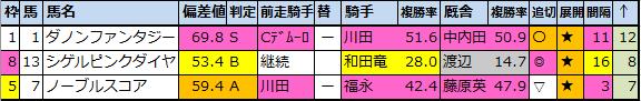 f:id:onix-oniku:20210304151549p:plain