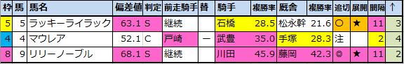 f:id:onix-oniku:20210304151621p:plain
