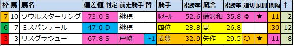 f:id:onix-oniku:20210304151708p:plain