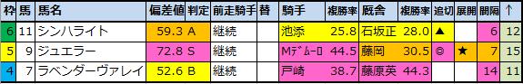 f:id:onix-oniku:20210304151743p:plain