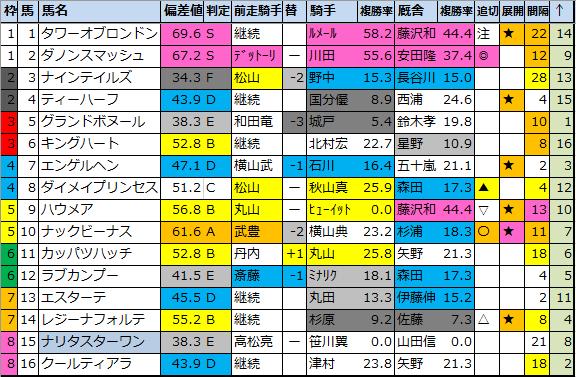 f:id:onix-oniku:20210304175113p:plain