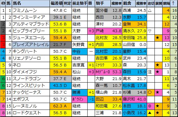 f:id:onix-oniku:20210304175253p:plain
