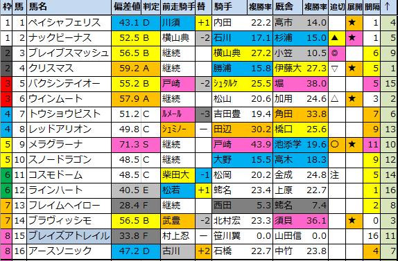 f:id:onix-oniku:20210304175327p:plain