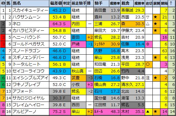 f:id:onix-oniku:20210304175405p:plain