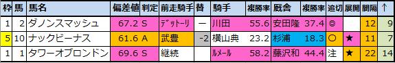 f:id:onix-oniku:20210304175455p:plain
