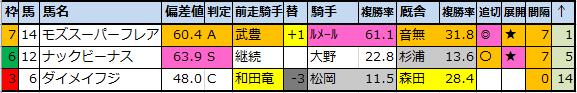 f:id:onix-oniku:20210304175540p:plain