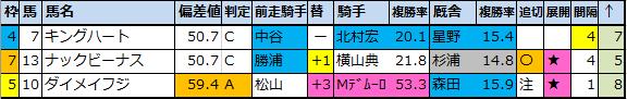 f:id:onix-oniku:20210304175611p:plain