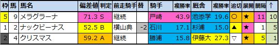 f:id:onix-oniku:20210304175658p:plain