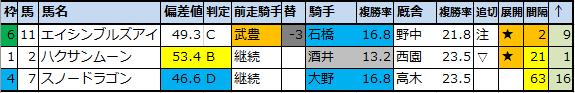 f:id:onix-oniku:20210304175734p:plain