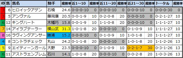 f:id:onix-oniku:20210305151947p:plain