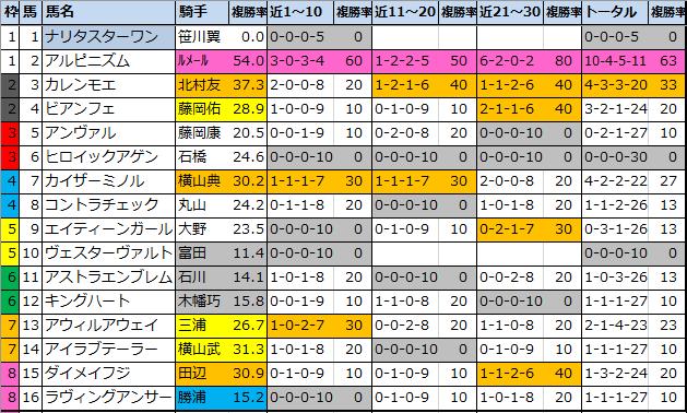 f:id:onix-oniku:20210305152608p:plain