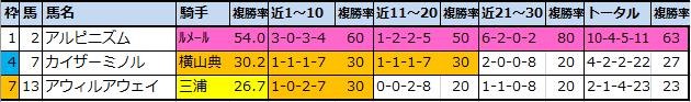 f:id:onix-oniku:20210305152752p:plain