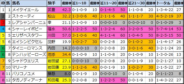 f:id:onix-oniku:20210305153632p:plain