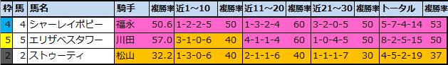 f:id:onix-oniku:20210305153716p:plain