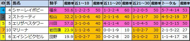 f:id:onix-oniku:20210305153759p:plain