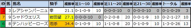 f:id:onix-oniku:20210305153828p:plain
