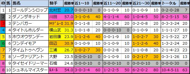 f:id:onix-oniku:20210306105329p:plain