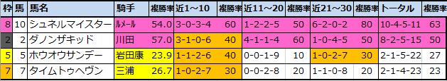 f:id:onix-oniku:20210306105436p:plain