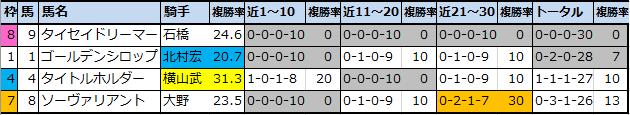 f:id:onix-oniku:20210306105514p:plain