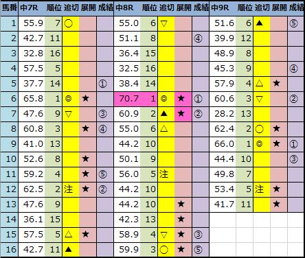 f:id:onix-oniku:20210306144540p:plain