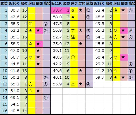 f:id:onix-oniku:20210306162229p:plain