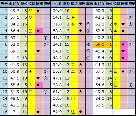 f:id:onix-oniku:20210306163633p:plain
