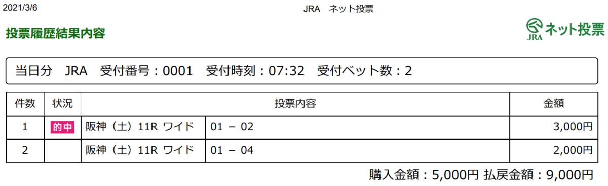 f:id:onix-oniku:20210306164152p:plain