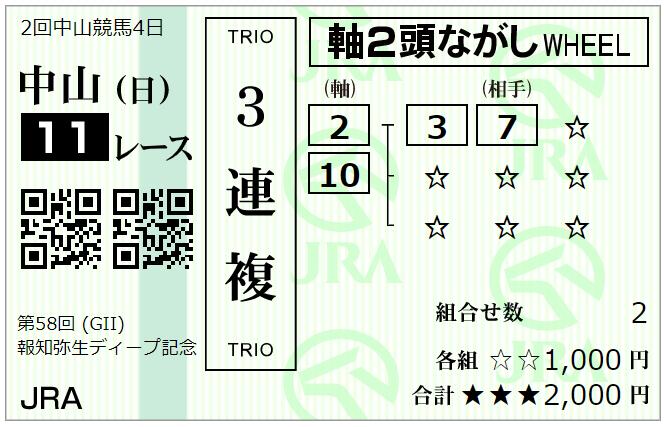 f:id:onix-oniku:20210307081640p:plain