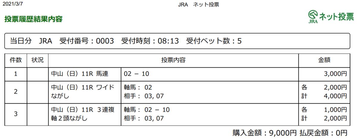 f:id:onix-oniku:20210307081718p:plain