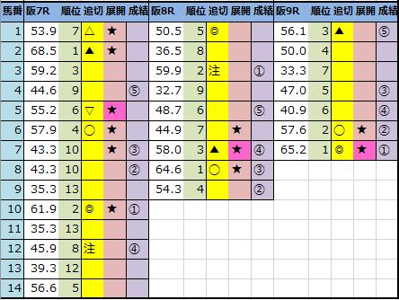 f:id:onix-oniku:20210307143450p:plain