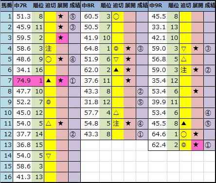 f:id:onix-oniku:20210307144554p:plain