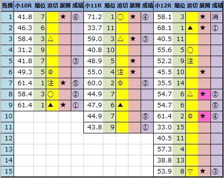 f:id:onix-oniku:20210307161303p:plain