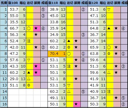 f:id:onix-oniku:20210307162053p:plain