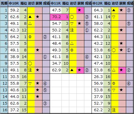 f:id:onix-oniku:20210307163920p:plain