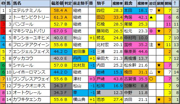 f:id:onix-oniku:20210311195349p:plain