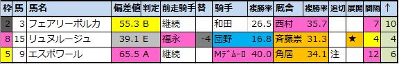 f:id:onix-oniku:20210311201116p:plain