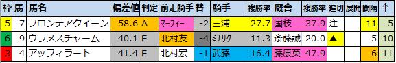f:id:onix-oniku:20210311201204p:plain