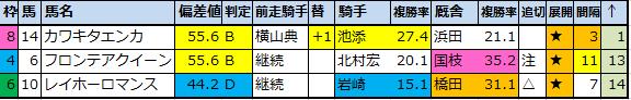 f:id:onix-oniku:20210311201247p:plain