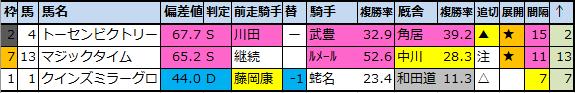 f:id:onix-oniku:20210311201324p:plain