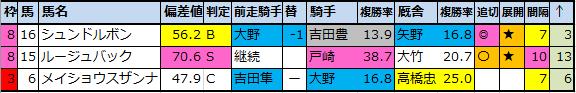 f:id:onix-oniku:20210311201356p:plain