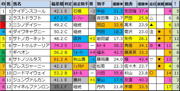 f:id:onix-oniku:20210312095019p:plain