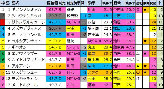 f:id:onix-oniku:20210312095053p:plain