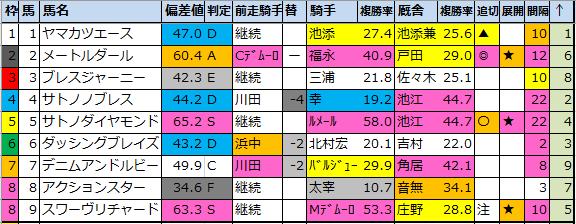 f:id:onix-oniku:20210312095153p:plain