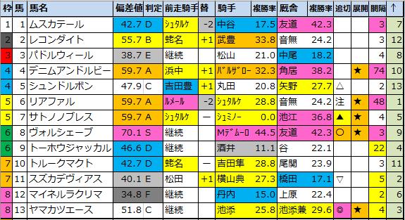 f:id:onix-oniku:20210312095432p:plain