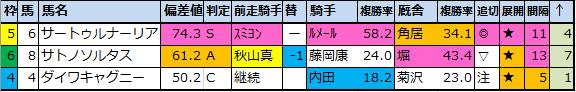 f:id:onix-oniku:20210312101555p:plain