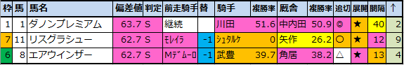 f:id:onix-oniku:20210312101634p:plain