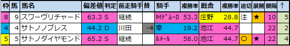 f:id:onix-oniku:20210312101729p:plain