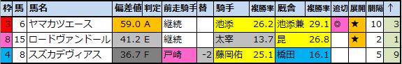 f:id:onix-oniku:20210312101802p:plain