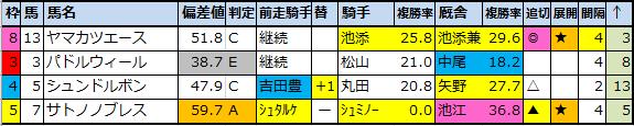 f:id:onix-oniku:20210312101834p:plain