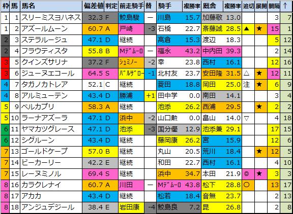 f:id:onix-oniku:20210312114001p:plain